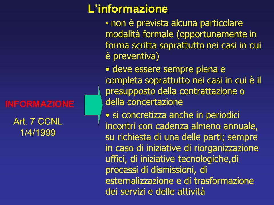 L'informazione non è prevista alcuna particolare modalità formale (opportunamente in forma scritta soprattutto nei casi in cui è preventiva)