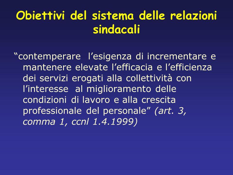 Obiettivi del sistema delle relazioni sindacali