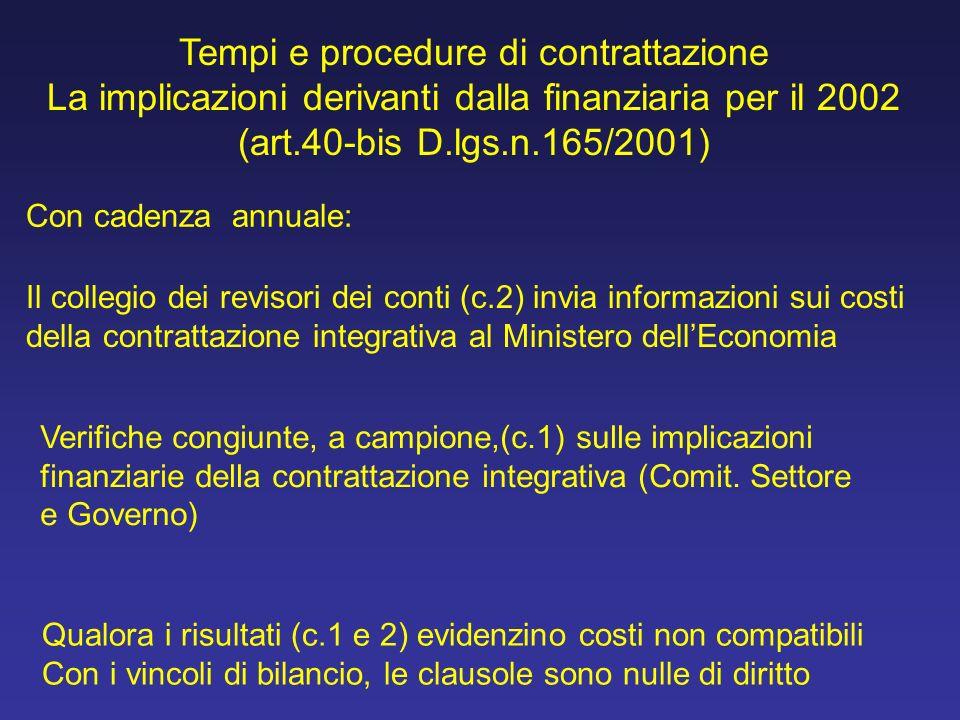 Tempi e procedure di contrattazione