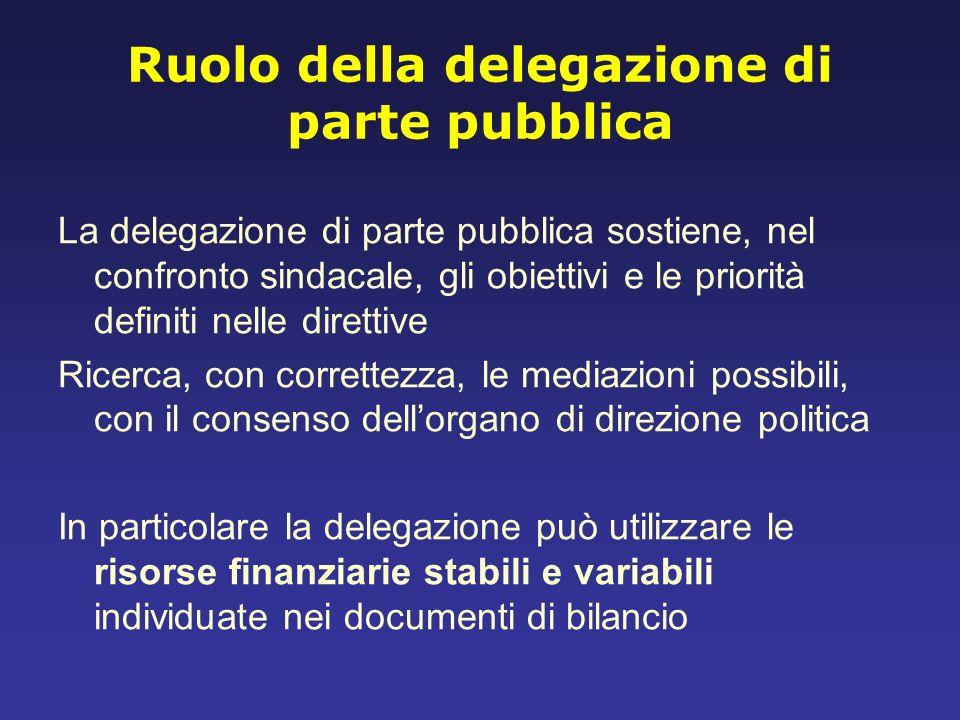 Ruolo della delegazione di parte pubblica