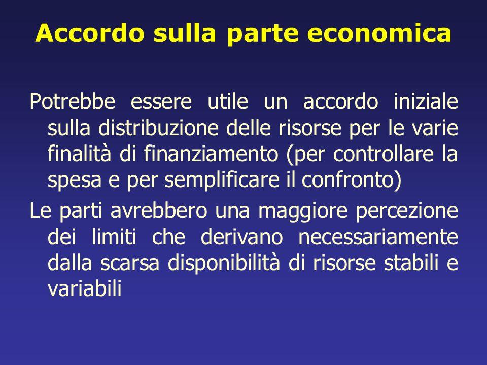 Accordo sulla parte economica