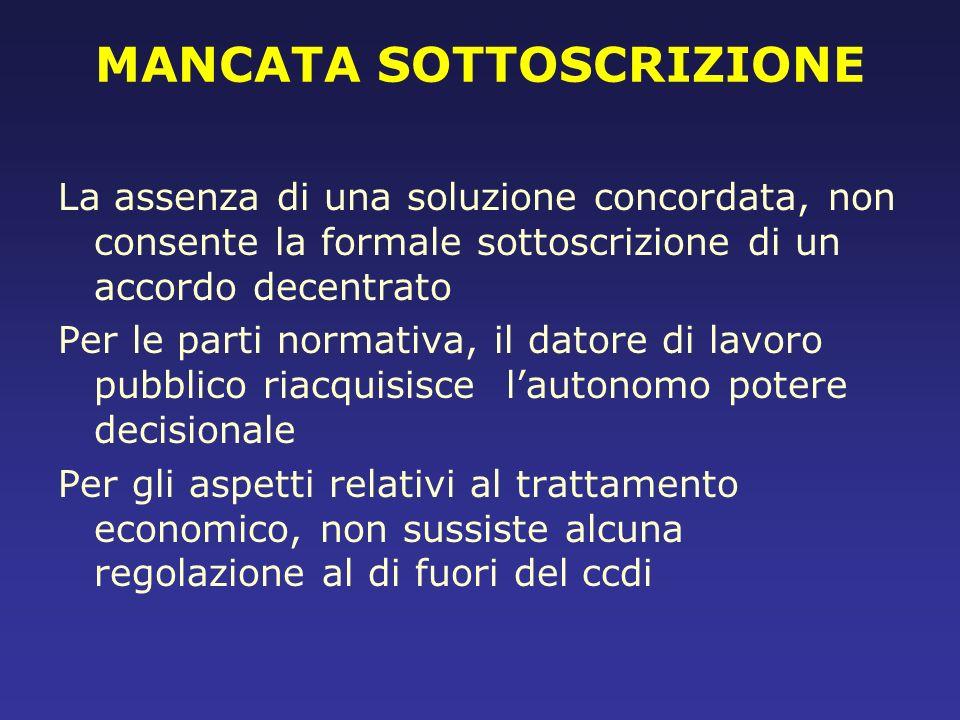 MANCATA SOTTOSCRIZIONE