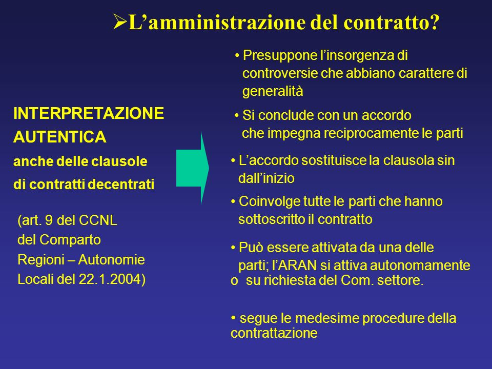 L'amministrazione del contratto