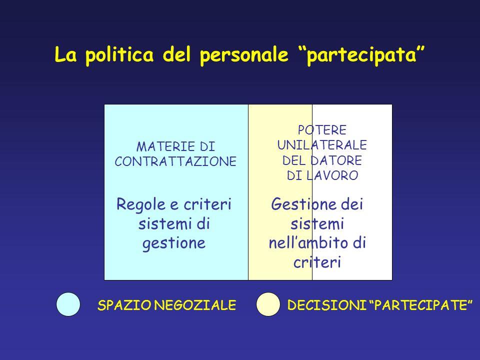 La politica del personale partecipata