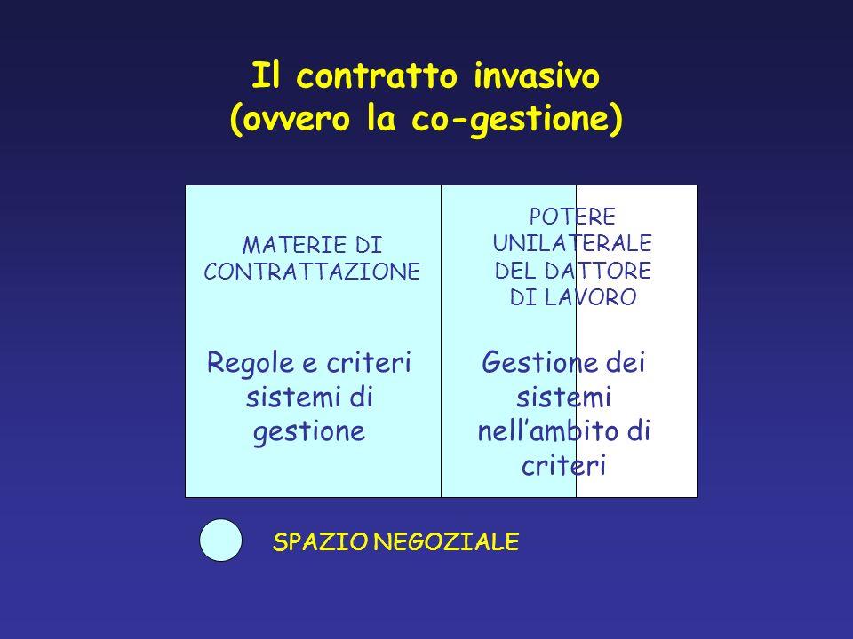 Il contratto invasivo (ovvero la co-gestione)
