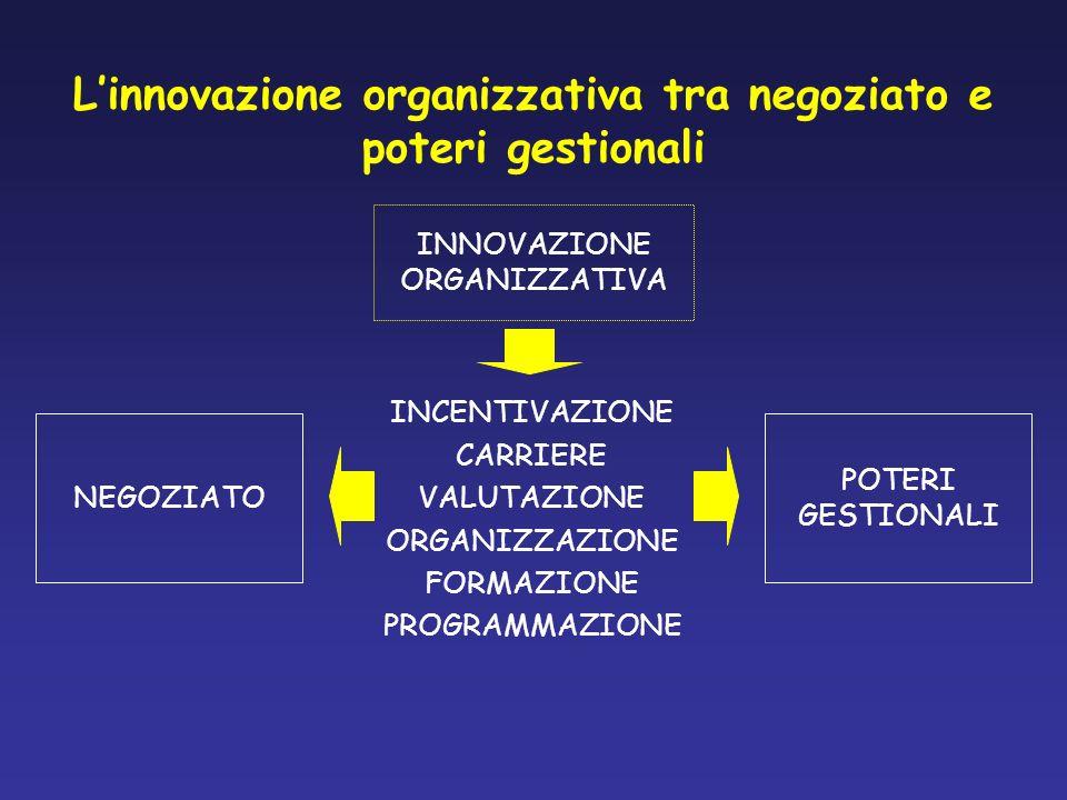 L'innovazione organizzativa tra negoziato e poteri gestionali
