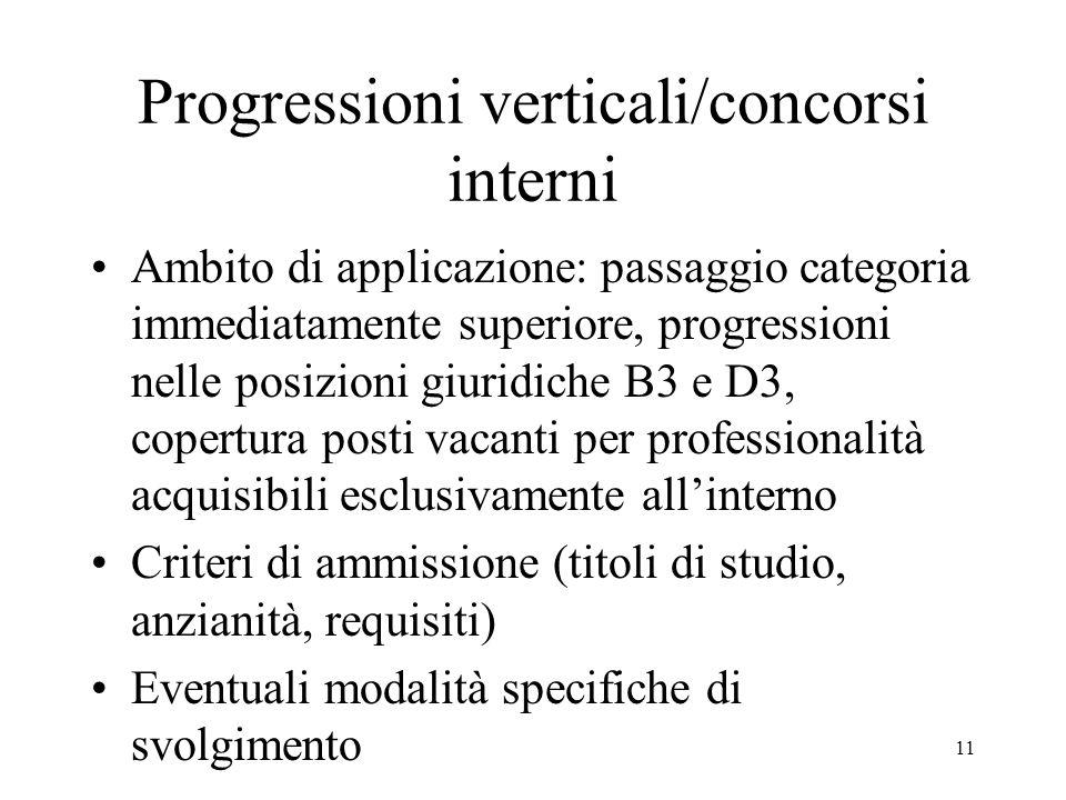 Progressioni verticali/concorsi interni