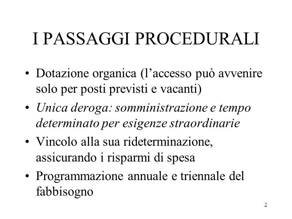 I PASSAGGI PROCEDURALI