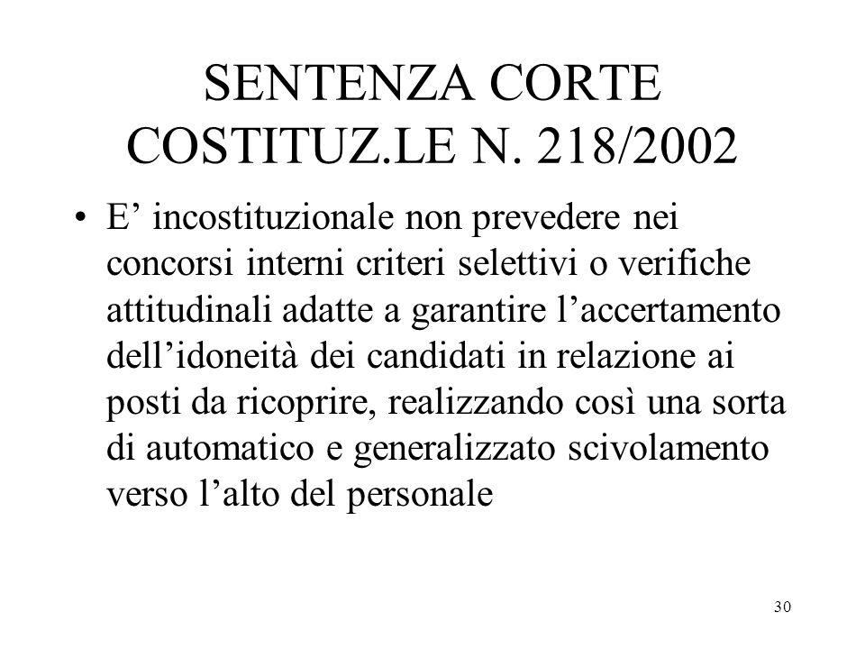 SENTENZA CORTE COSTITUZ.LE N. 218/2002