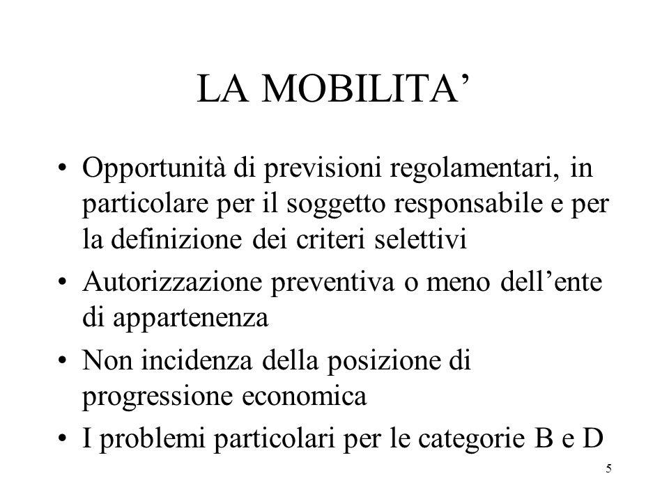 LA MOBILITA' Opportunità di previsioni regolamentari, in particolare per il soggetto responsabile e per la definizione dei criteri selettivi.