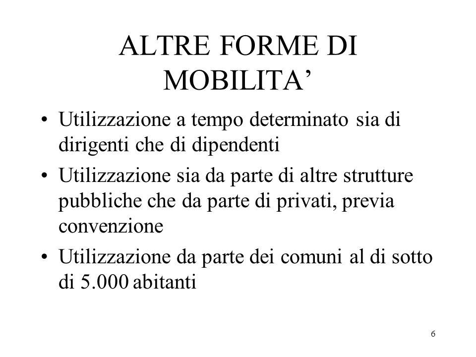 ALTRE FORME DI MOBILITA'