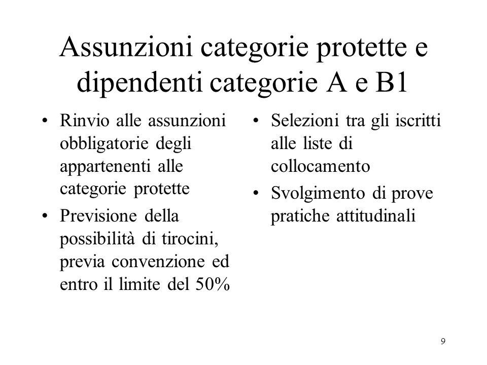 Assunzioni categorie protette e dipendenti categorie A e B1