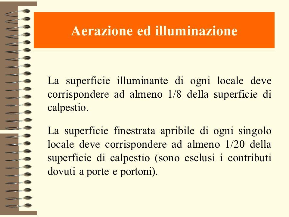 Aerazione ed illuminazione