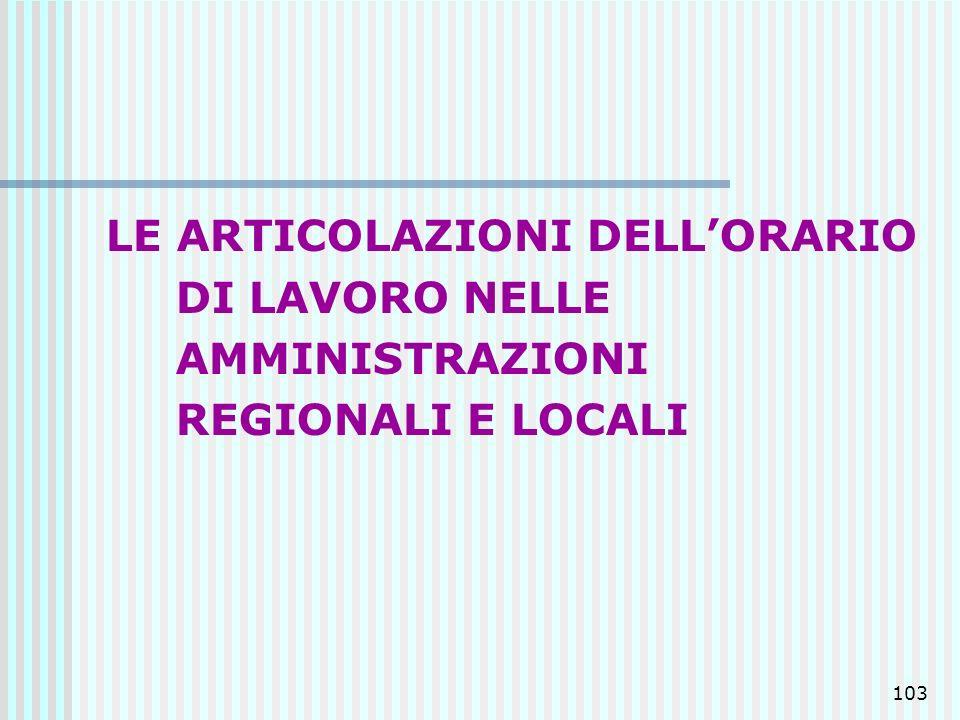 LE ARTICOLAZIONI DELL'ORARIO DI LAVORO NELLE AMMINISTRAZIONI REGIONALI E LOCALI