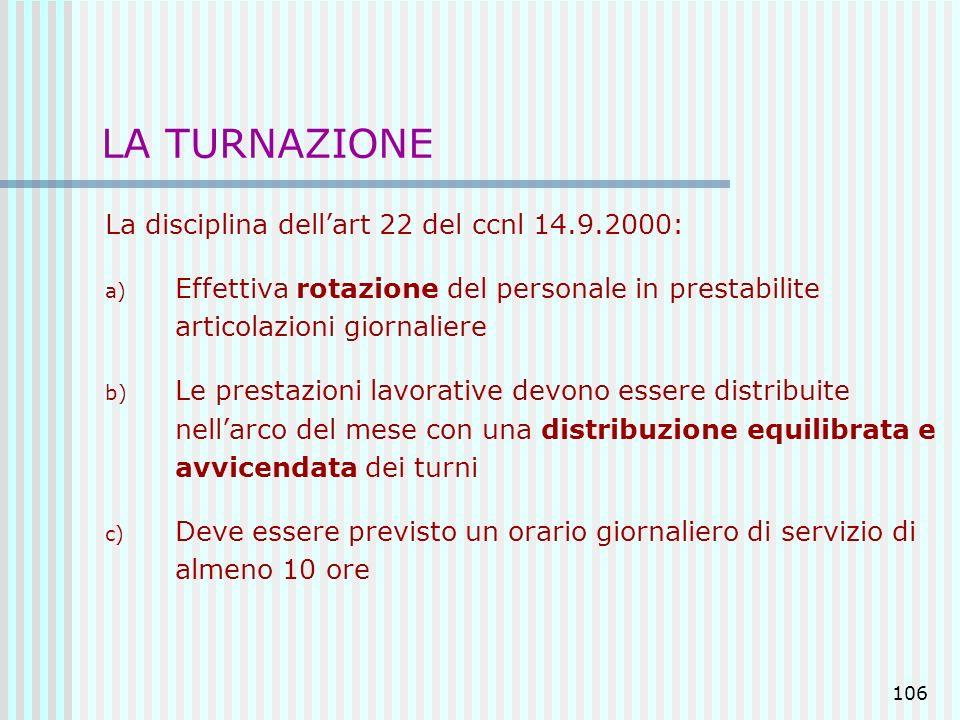 LA TURNAZIONE La disciplina dell'art 22 del ccnl 14.9.2000: