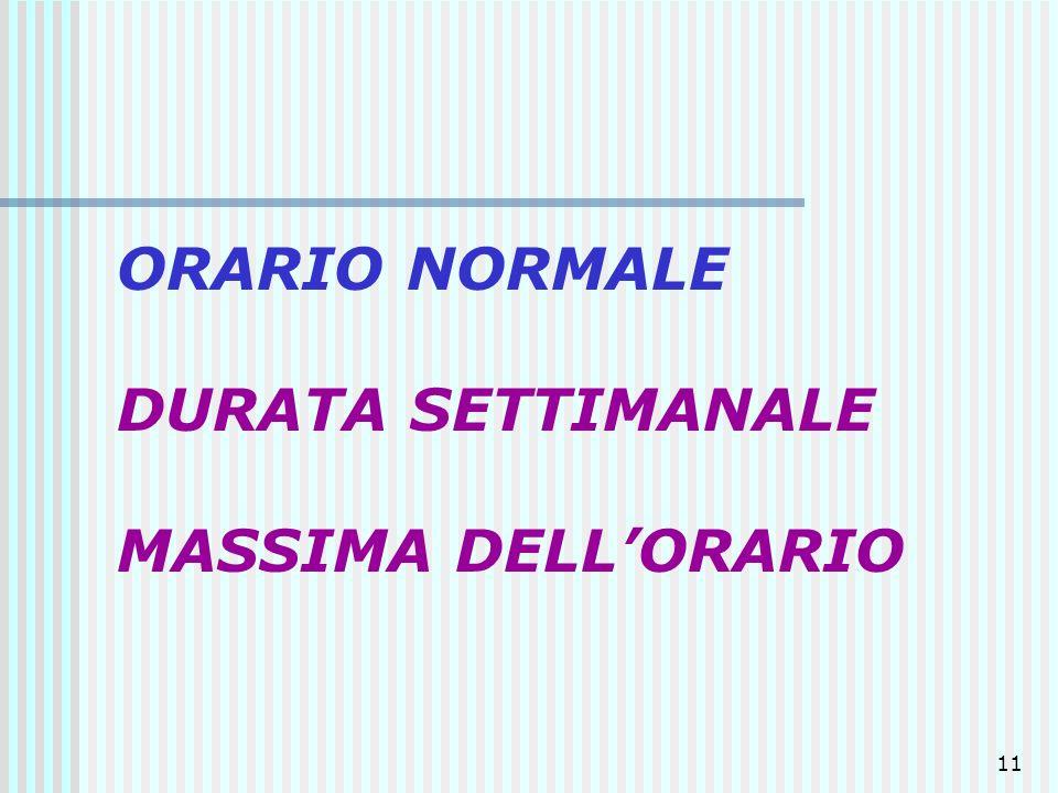 ORARIO NORMALE DURATA SETTIMANALE MASSIMA DELL'ORARIO