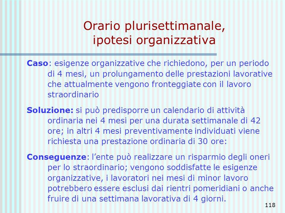 Orario plurisettimanale, ipotesi organizzativa
