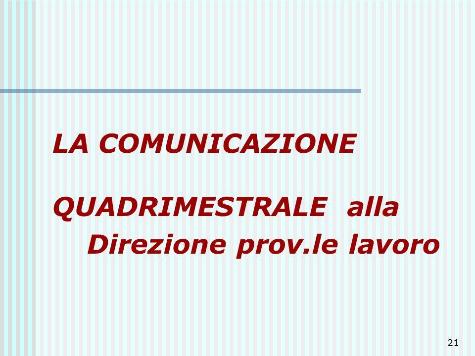LA COMUNICAZIONE QUADRIMESTRALE alla Direzione prov.le lavoro