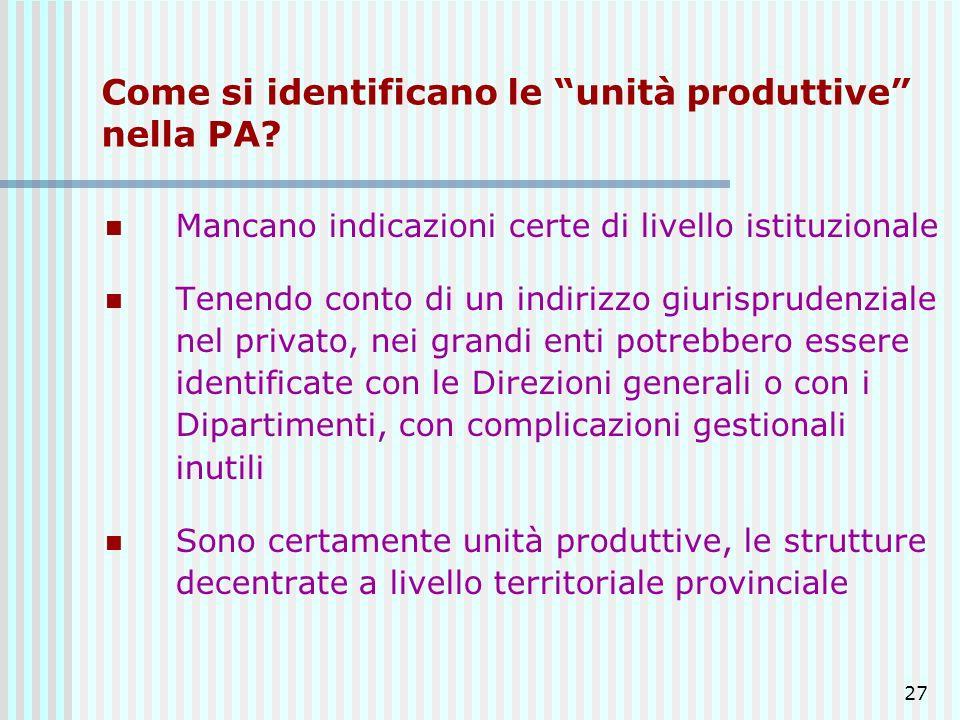 Come si identificano le unità produttive nella PA