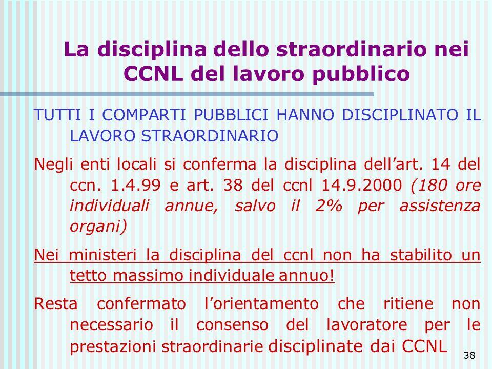 La disciplina dello straordinario nei CCNL del lavoro pubblico