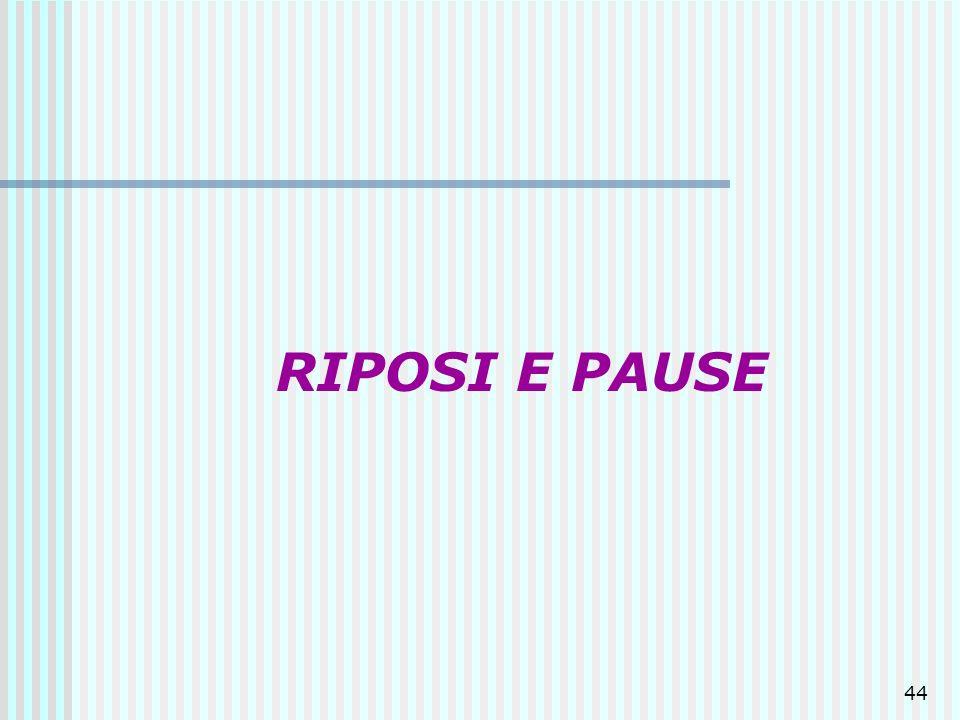 RIPOSI E PAUSE