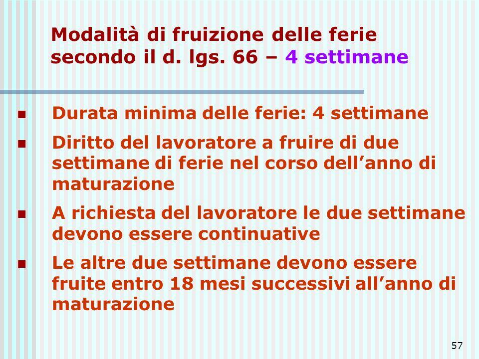 Modalità di fruizione delle ferie secondo il d. lgs. 66 – 4 settimane