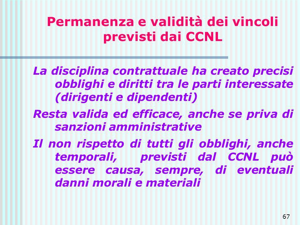 Permanenza e validità dei vincoli previsti dai CCNL