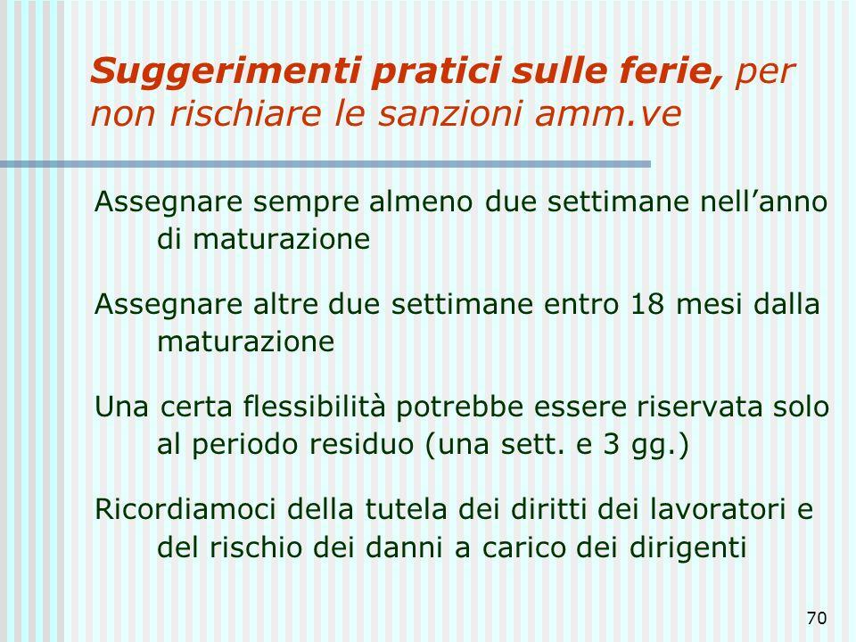 Suggerimenti pratici sulle ferie, per non rischiare le sanzioni amm.ve