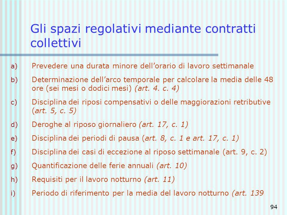 Gli spazi regolativi mediante contratti collettivi