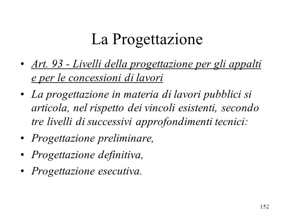 La ProgettazioneArt. 93 - Livelli della progettazione per gli appalti e per le concessioni di lavori.