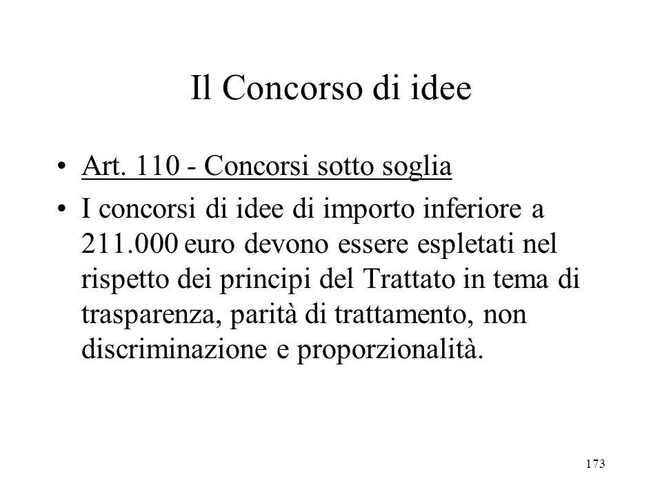 Il Concorso di idee Art. 110 - Concorsi sotto soglia
