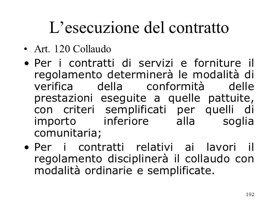 L'esecuzione del contratto
