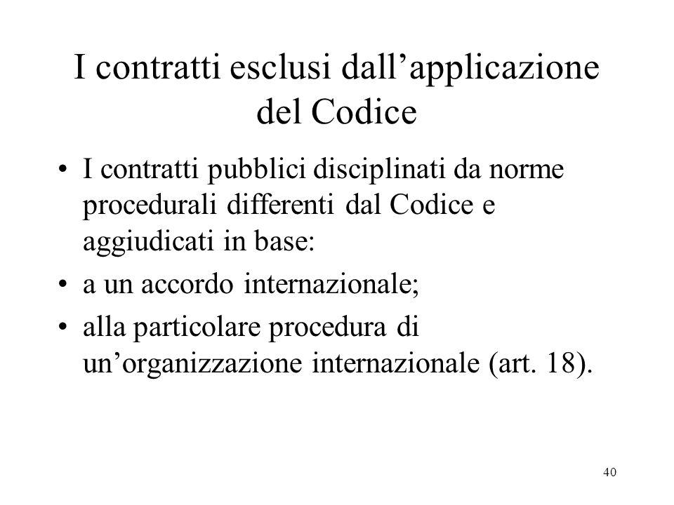 I contratti esclusi dall'applicazione del Codice