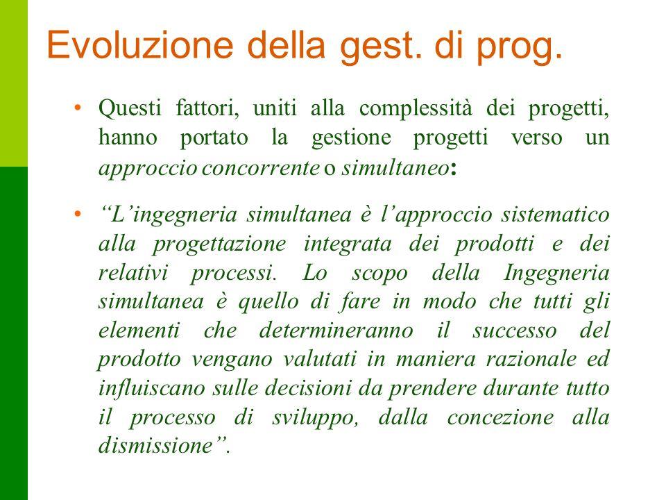 Evoluzione della gest. di prog.
