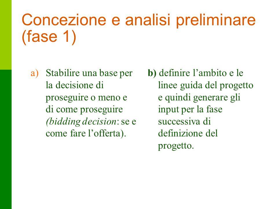 Concezione e analisi preliminare (fase 1)