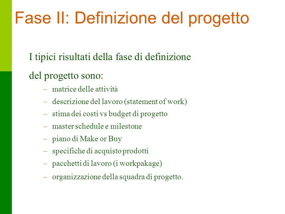 Fase II: Definizione del progetto