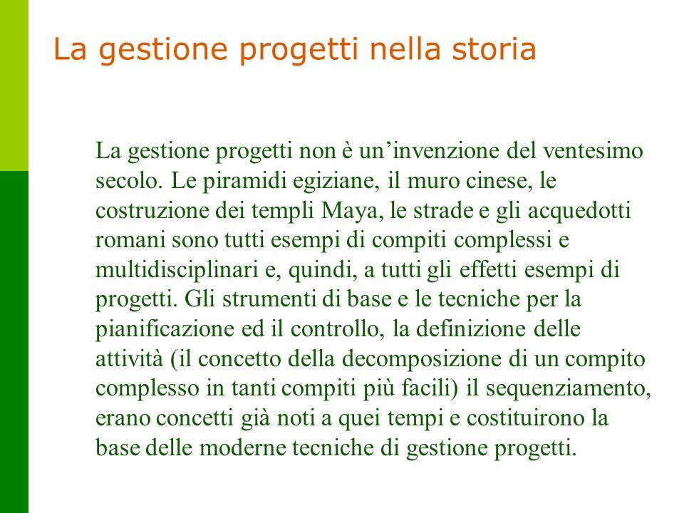 La gestione progetti nella storia