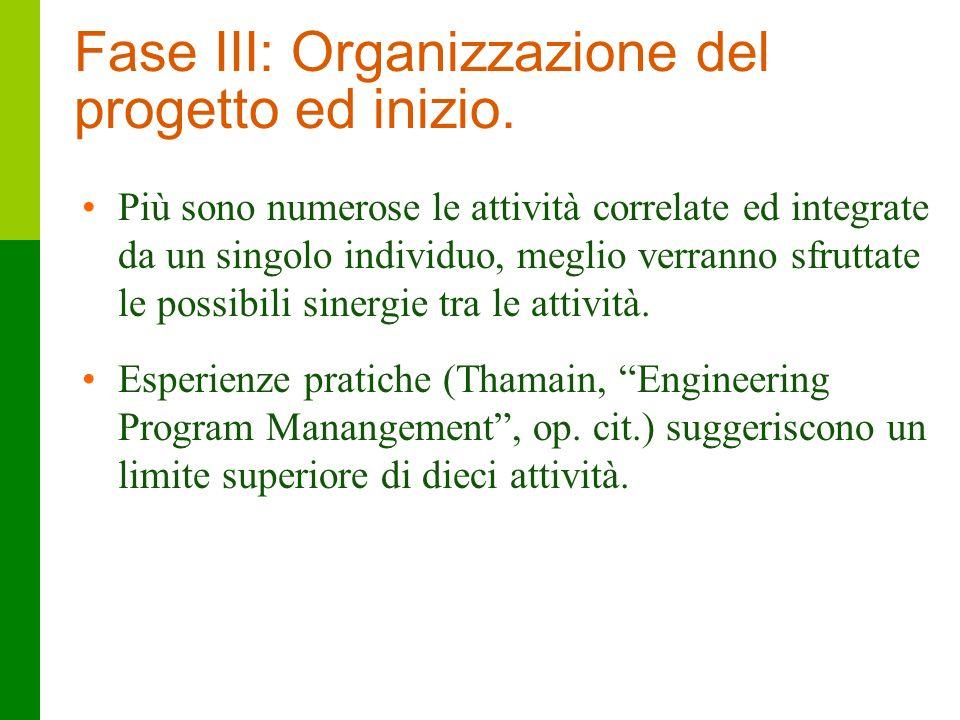 Fase III: Organizzazione del progetto ed inizio.