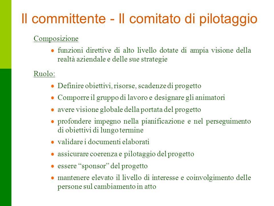 Il committente - Il comitato di pilotaggio