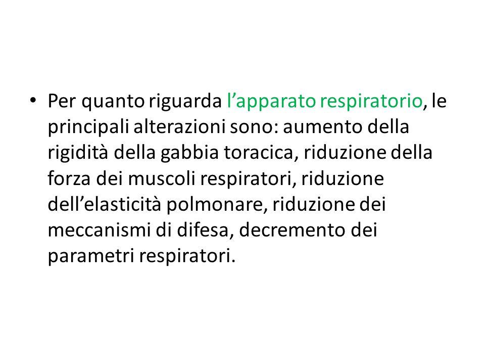 Per quanto riguarda l'apparato respiratorio, le principali alterazioni sono: aumento della rigidità della gabbia toracica, riduzione della forza dei muscoli respiratori, riduzione dell'elasticità polmonare, riduzione dei meccanismi di difesa, decremento dei parametri respiratori.