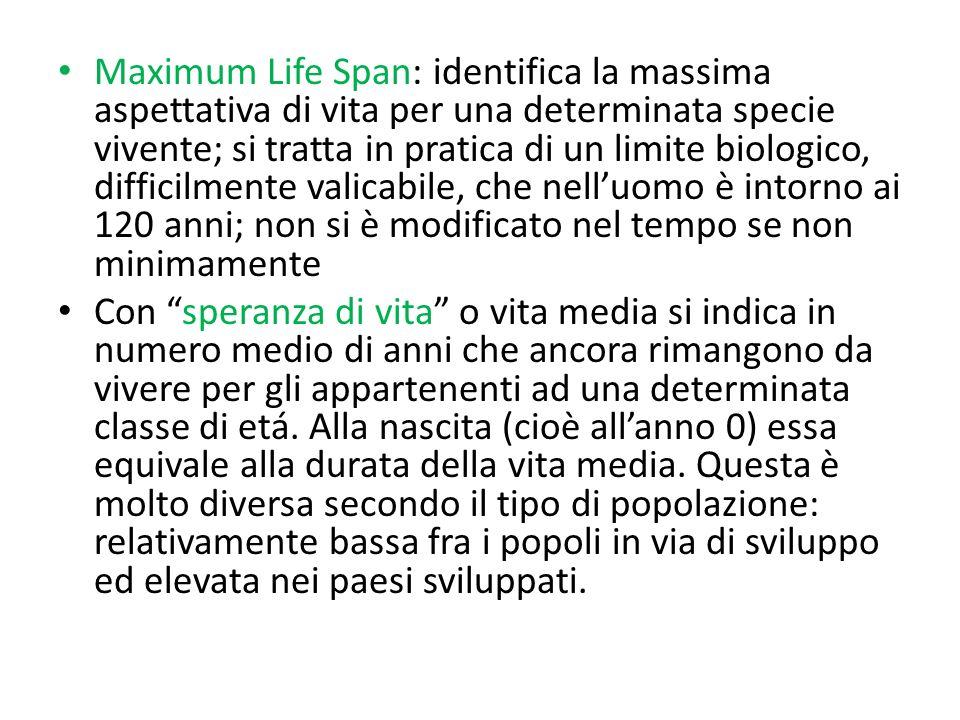 Maximum Life Span: identifica la massima aspettativa di vita per una determinata specie vivente; si tratta in pratica di un limite biologico, difficilmente valicabile, che nell'uomo è intorno ai 120 anni; non si è modificato nel tempo se non minimamente