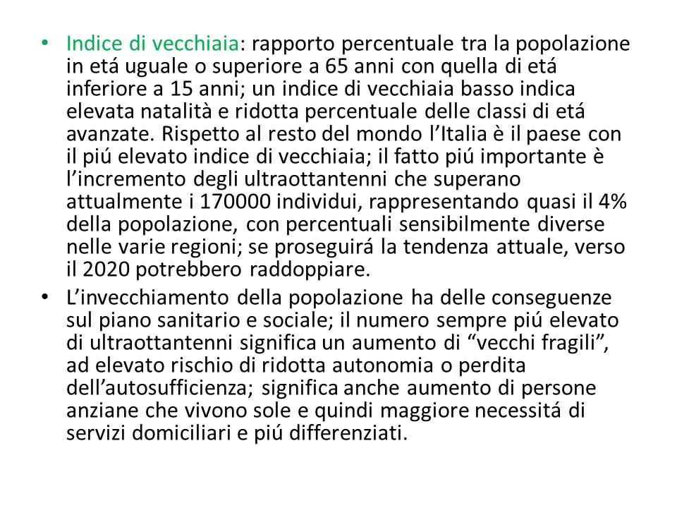 Indice di vecchiaia: rapporto percentuale tra la popolazione in etá uguale o superiore a 65 anni con quella di etá inferiore a 15 anni; un indice di vecchiaia basso indica elevata natalità e ridotta percentuale delle classi di etá avanzate. Rispetto al resto del mondo l'Italia è il paese con il piú elevato indice di vecchiaia; il fatto piú importante è l'incremento degli ultraottantenni che superano attualmente i 170000 individui, rappresentando quasi il 4% della popolazione, con percentuali sensibilmente diverse nelle varie regioni; se proseguirá la tendenza attuale, verso il 2020 potrebbero raddoppiare.