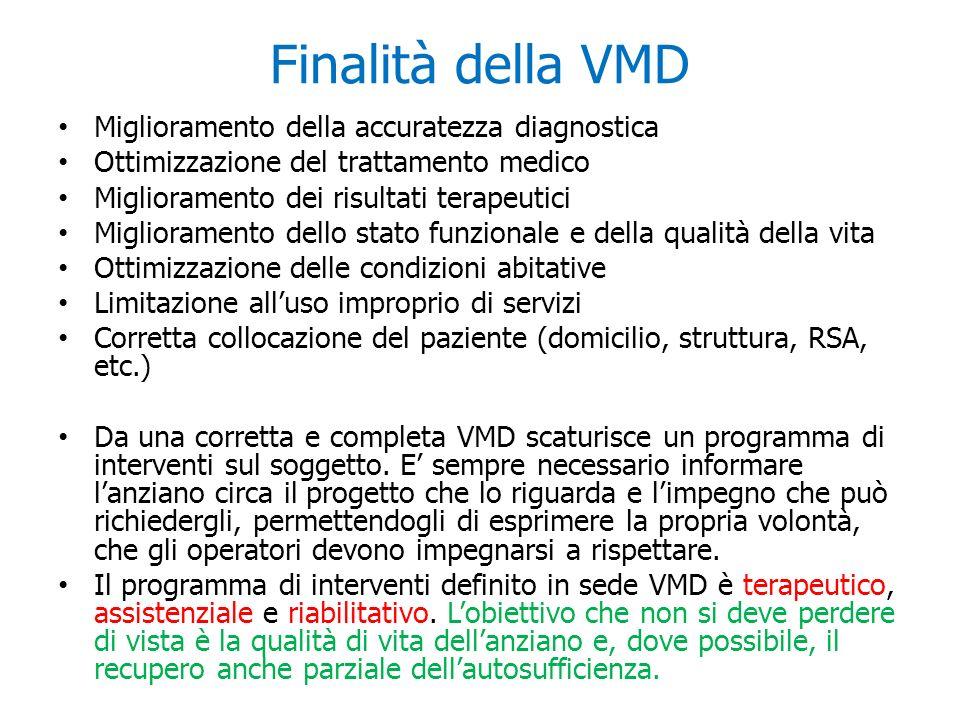 Finalità della VMD Miglioramento della accuratezza diagnostica