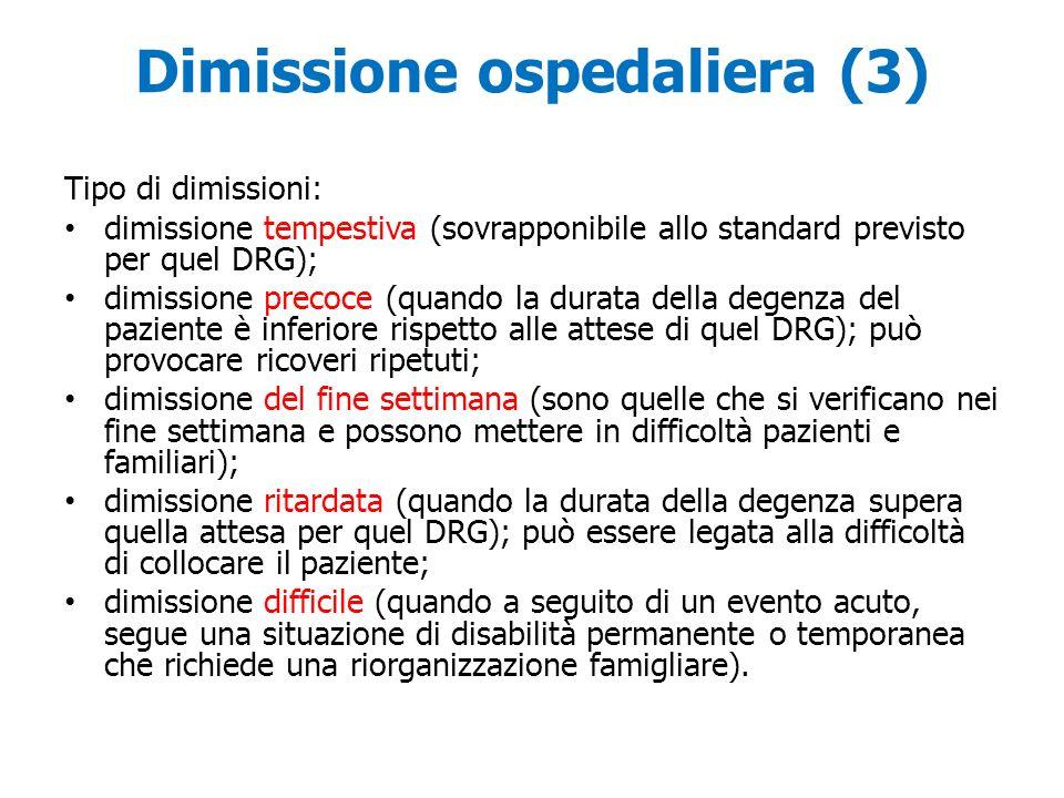 Dimissione ospedaliera (3)
