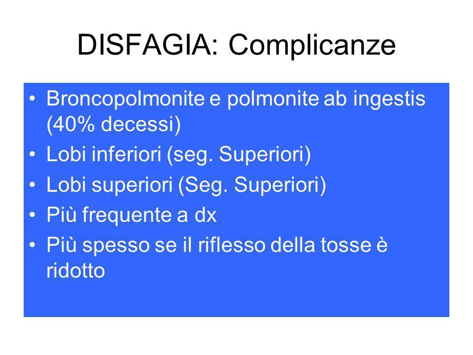 DISFAGIA: Complicanze