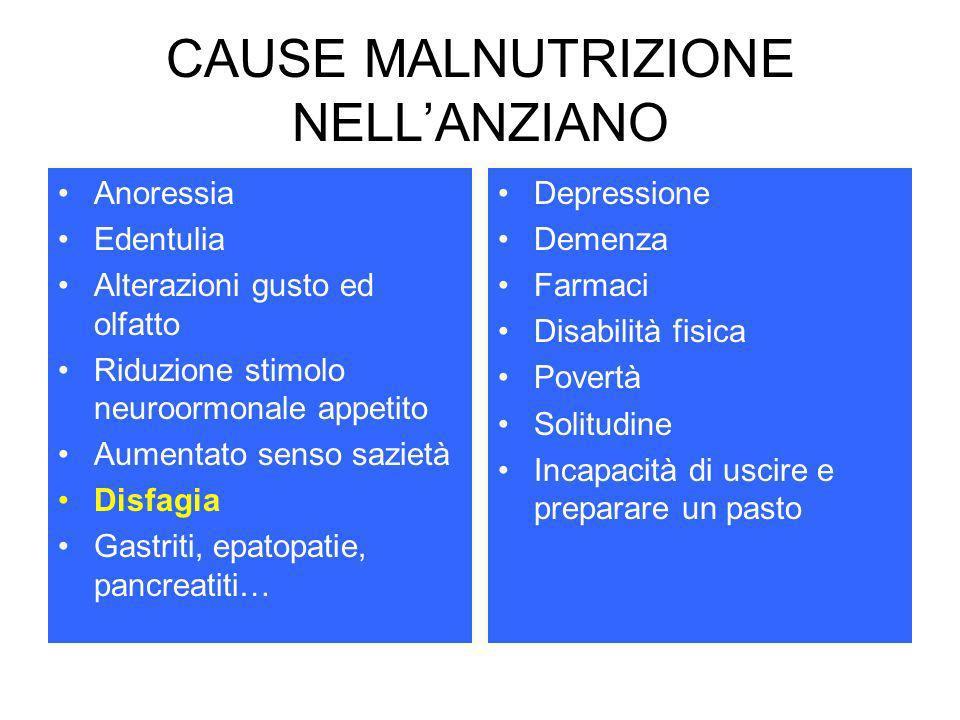 CAUSE MALNUTRIZIONE NELL'ANZIANO