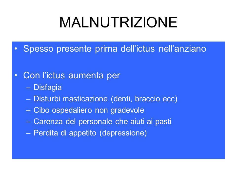 MALNUTRIZIONE Spesso presente prima dell'ictus nell'anziano