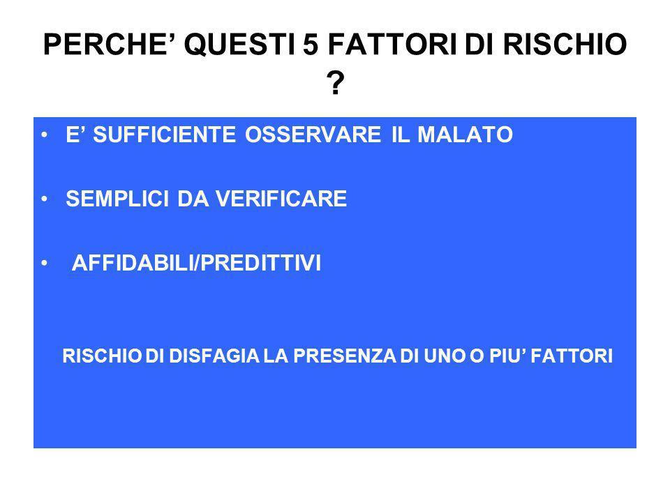 PERCHE' QUESTI 5 FATTORI DI RISCHIO