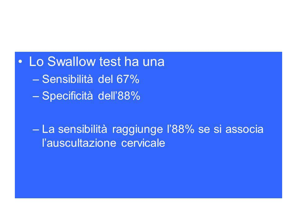 Lo Swallow test ha una Sensibilità del 67% Specificità dell'88%
