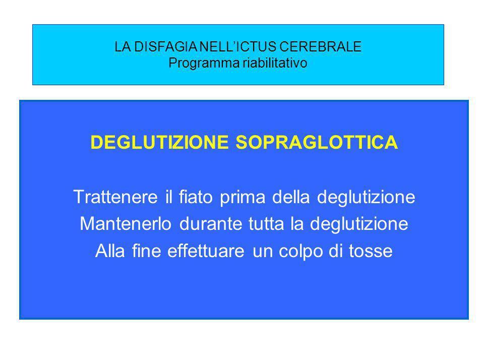 DEGLUTIZIONE SOPRAGLOTTICA